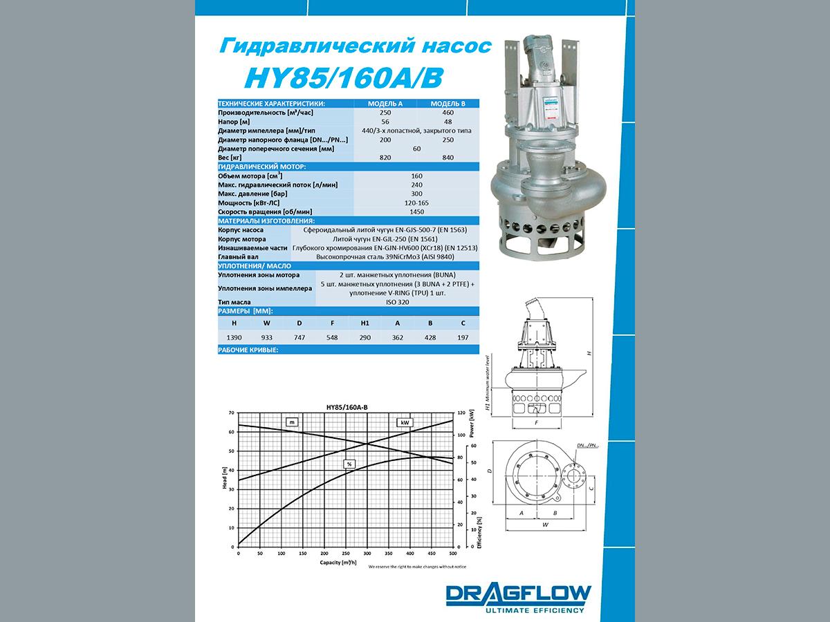 Погружной грунтовый шламовый насос DRAGFLOW HY85/160HC c гидравлическим приводом