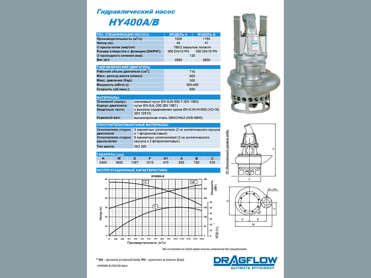 Погружной грунтовый шламовый насос DRAGFLOW HY400B + 2EXHY35 c гидравлическим приводом